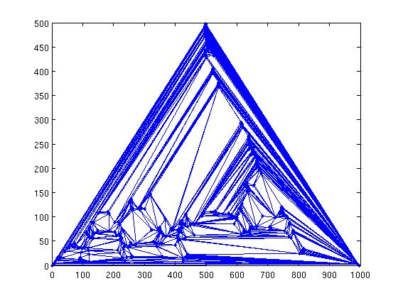 Line Drawing Algorithm Matlab : Planar graphs in matlabbgl